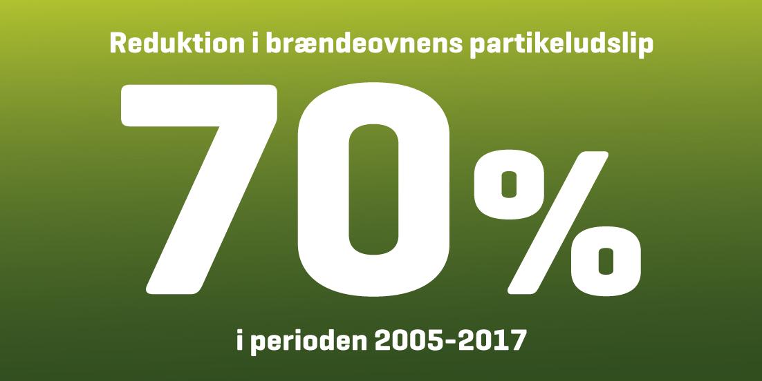 70 procent reduktion